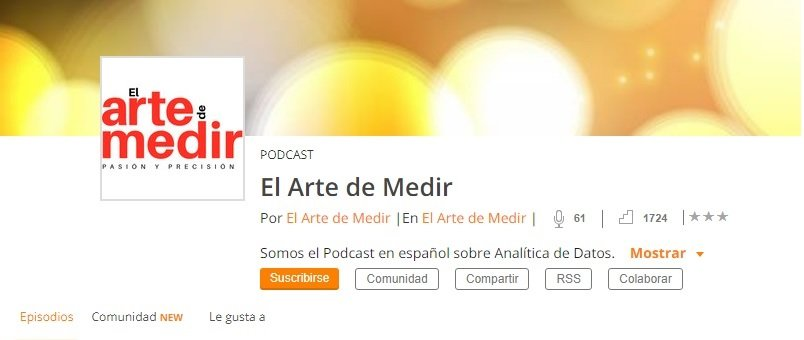 Podcast El Arte de Medir