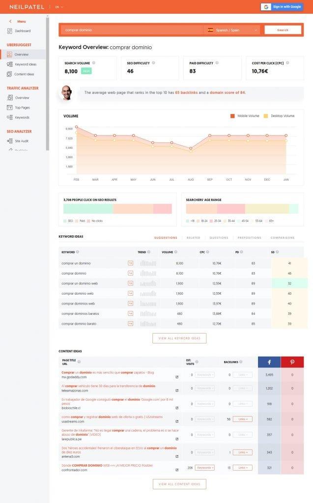 Análisis de: Comprar dominio en Ubersuggest