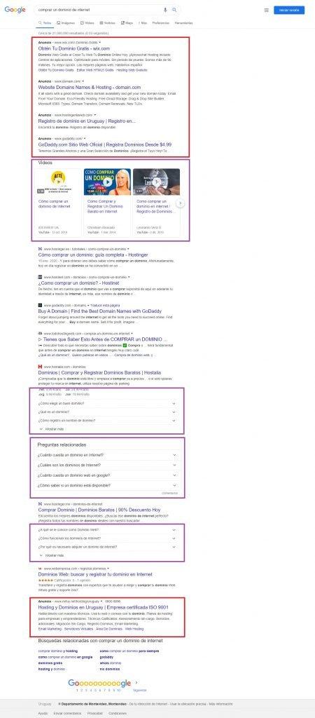 SERPs para Comprar Dominio en Internet