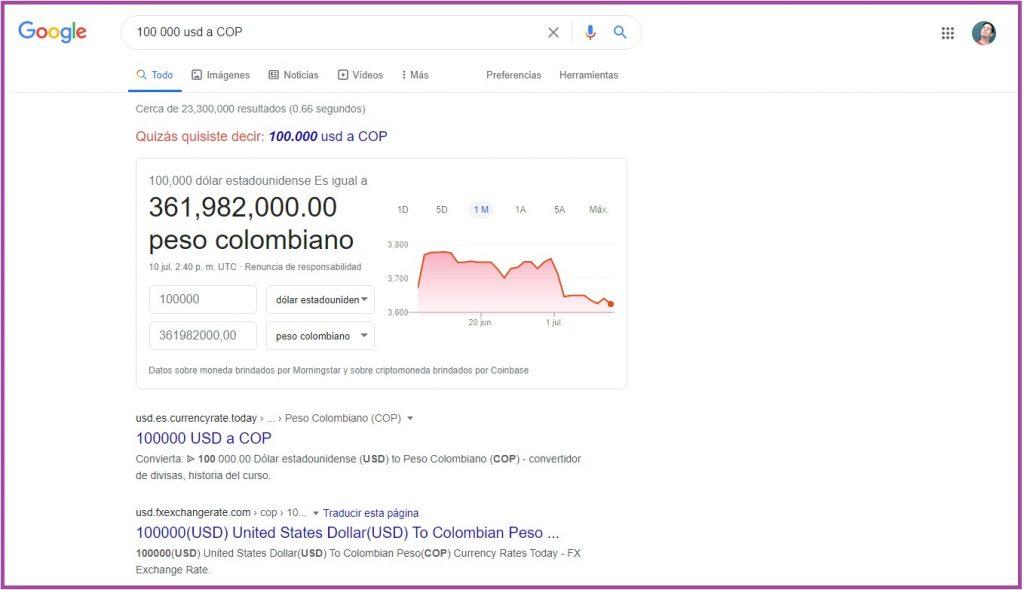 Cotización USD a COP en las SERPs